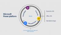 Microsoft Power Platform@4x