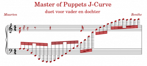 Master of Puppets J-Curve