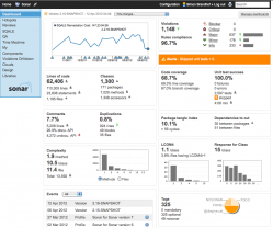 onderhoudbaarheid-tip-2-maak-analyseerbaarheid-en-complexiteit-zichtbaar-project-dashboard-blog-victor